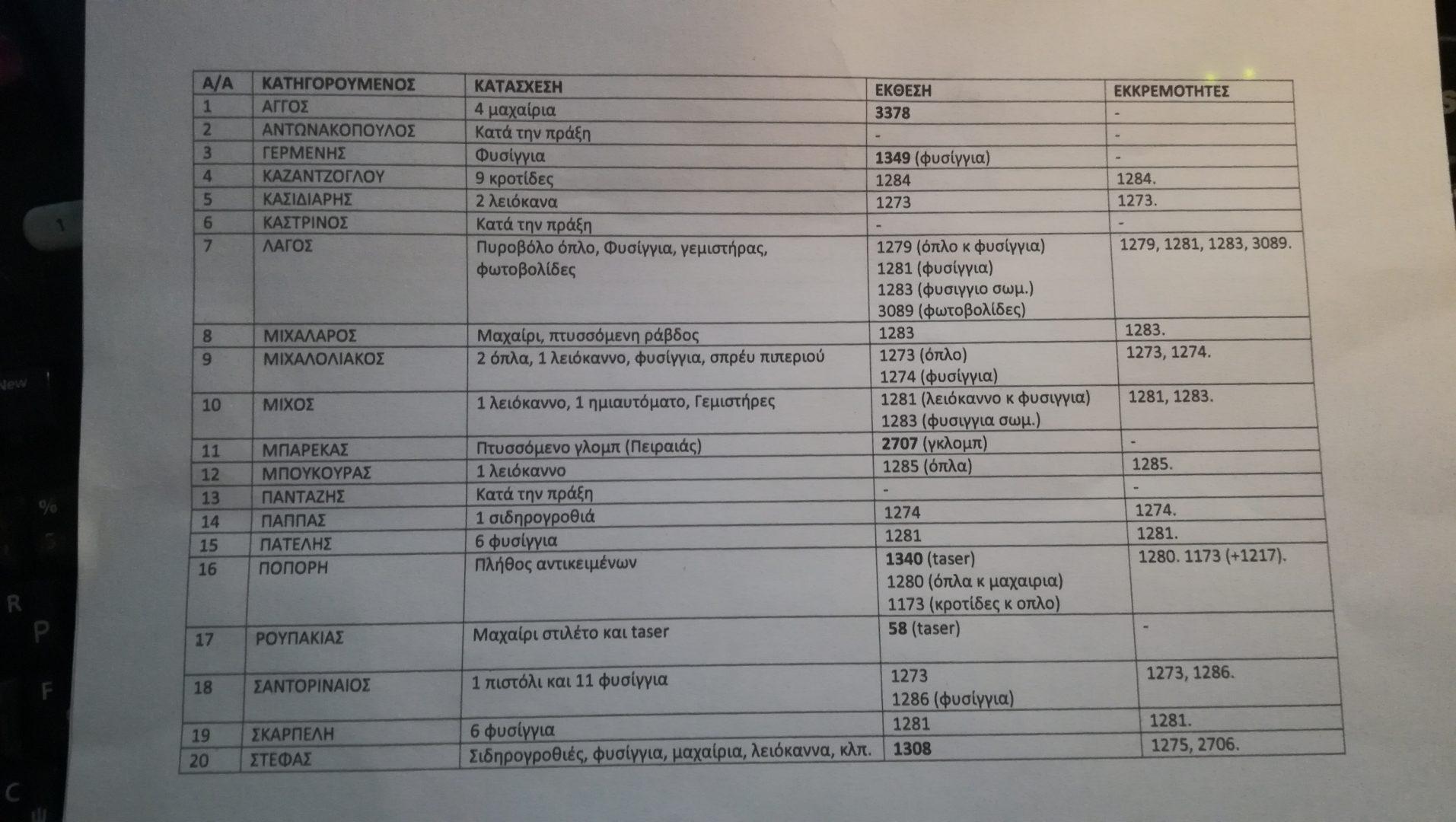 Ραδιομετρική χρονολόγηση στη βιολογία